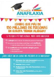 Escuela Anafilaxia