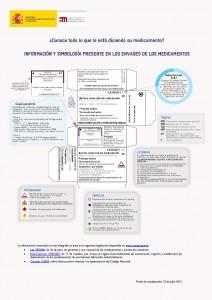 Infografia-envase-medicamento-page-001